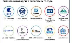 Сатурн в ТОП-10 предприятий по вкладу в экономику Челнов